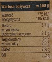 Pierogi z mięsem - Wartości odżywcze - pl