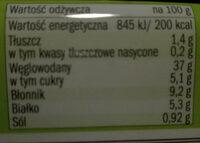 Chleb żytni z pełnego ziarna żyta, razowy - Wartości odżywcze - pl