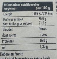 Petit brie - Informations nutritionnelles