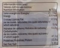 Caramelised Peanuts with Sesame Seeds - Información nutricional