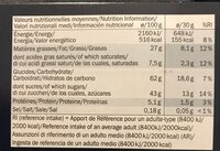 Fior di Neve - Informations nutritionnelles