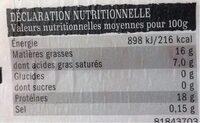 Cotes de Porc Échine - Nutrition facts - fr