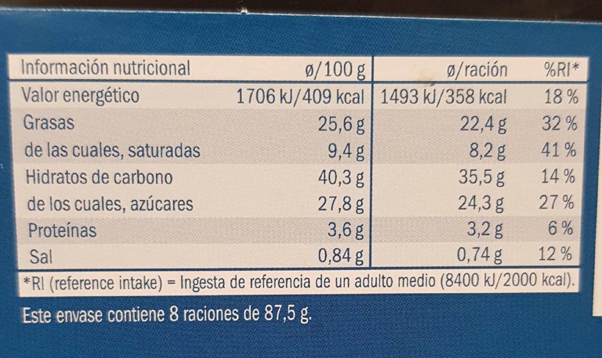 Tarta De Zanahoria La Cestera Encuentra la información nutricional de más 2,000,000 alimentos. https creativecommons org licenses by sa 3 0