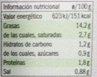 Guacamole - Informació nutricional