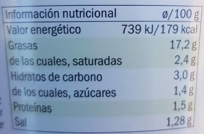 Guacamole - Informations nutritionnelles