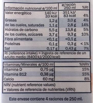 Bebida de coco - Información nutricional