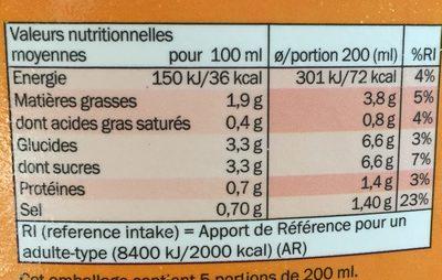 Gazpacho - Informations nutritionnelles - fr