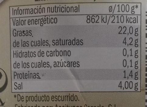 Aceituna Morada - Información nutricional