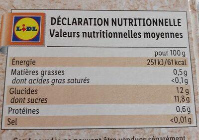 Compote en gourde - Informations nutritionnelles - de