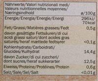 Freshona Fruit puree - Apple & Banana - Informations nutritionnelles - de