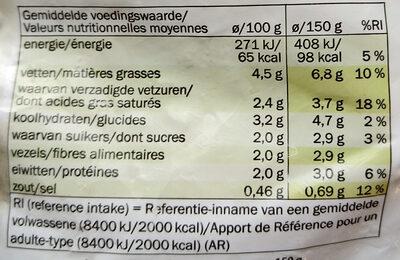 Salsifis à la sauce blanche - Informations nutritionnelles
