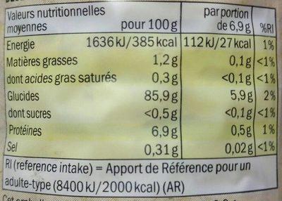 Galette de maïs - Informations nutritionnelles