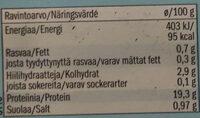 Broilerin Ohut Fileeleike, miedosti suolattu - Nährwertangaben - fi