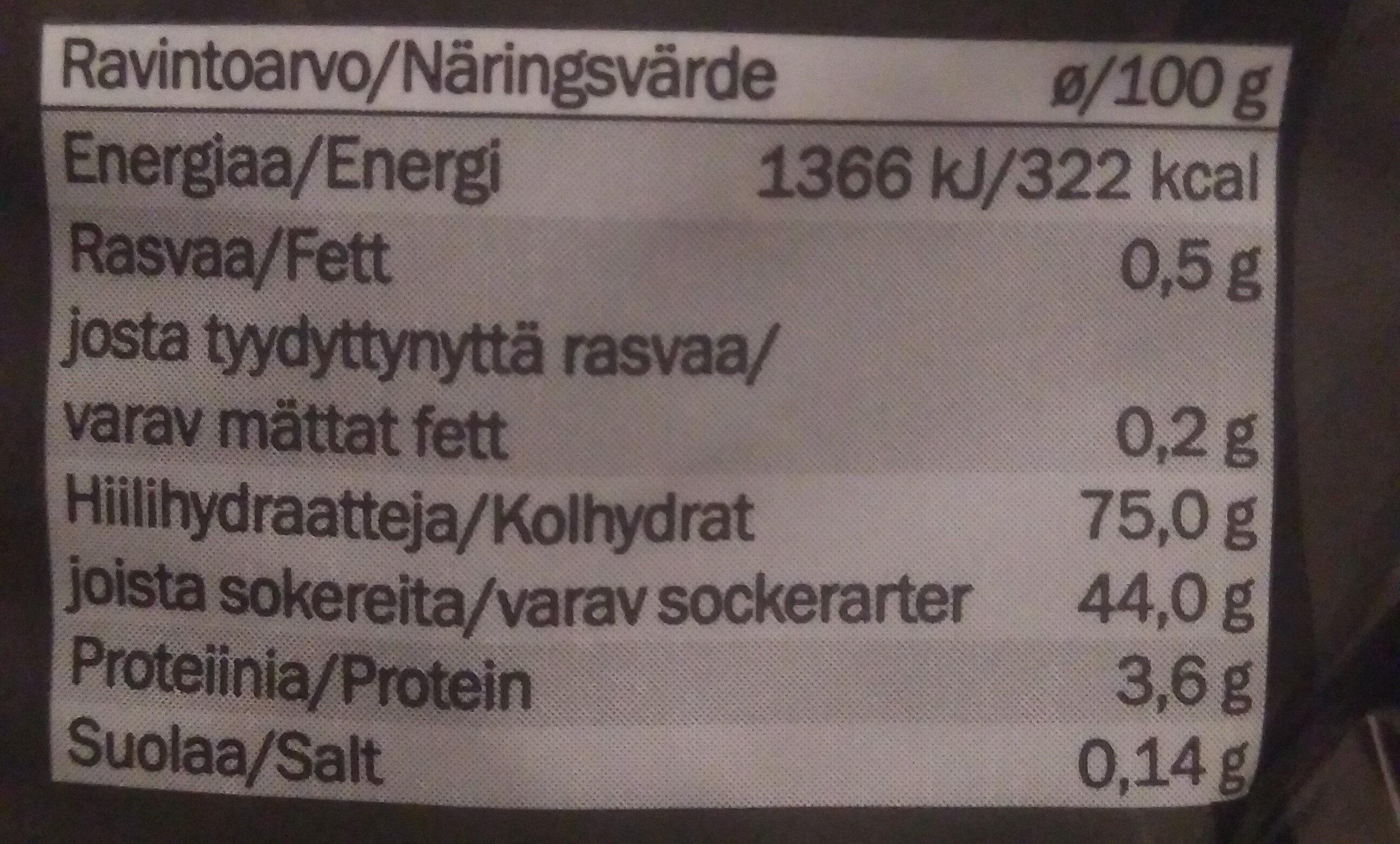Lakupala - Nutrition facts