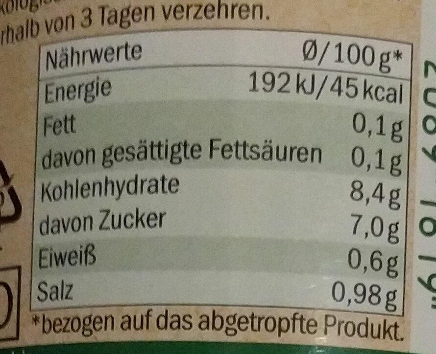 Sellerie Salat - Informations nutritionnelles - de