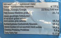 Mountone - Informations nutritionnelles - fr
