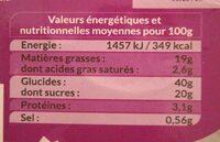 Muffins myrtilles - Informations nutritionnelles - fr