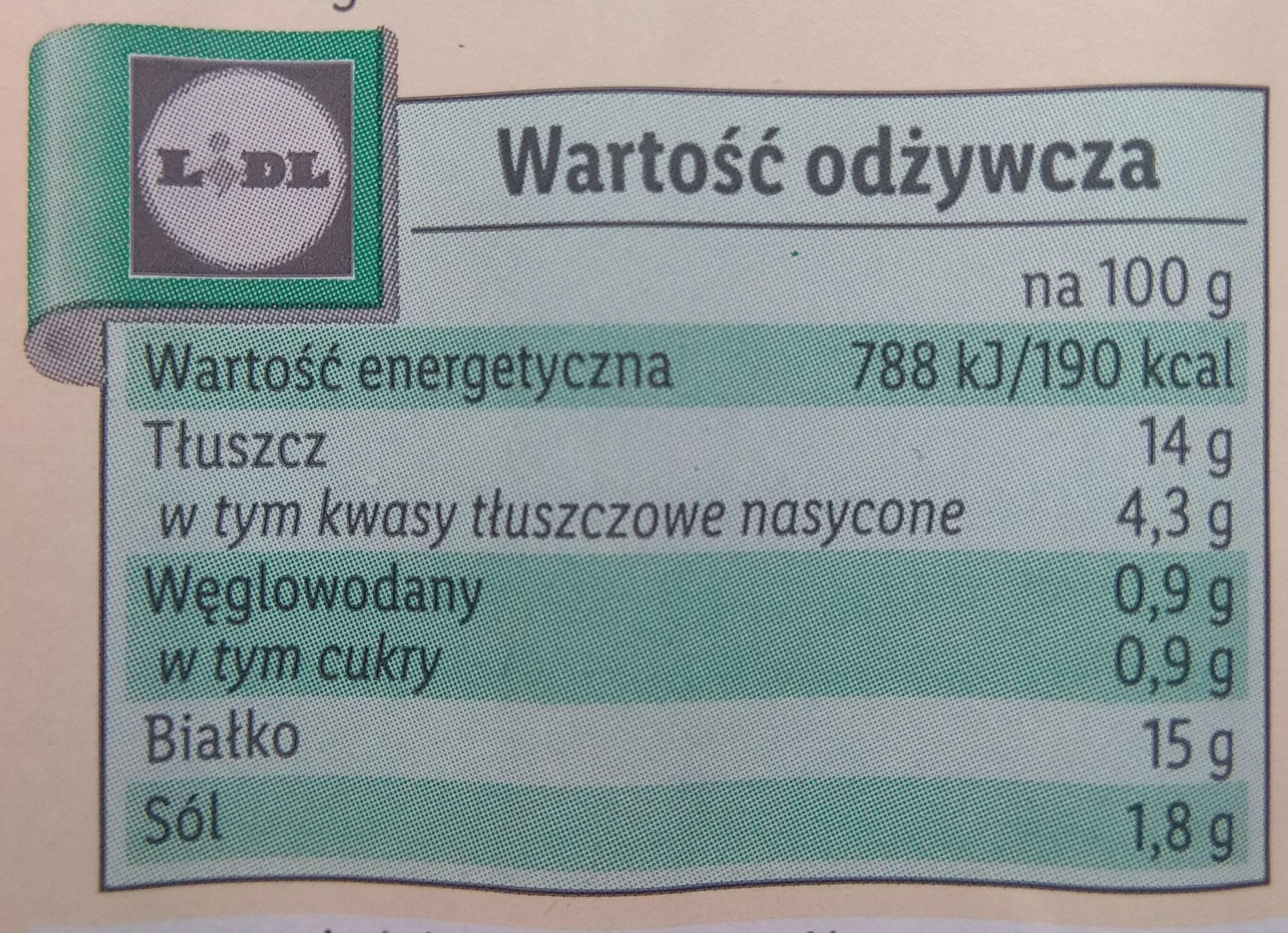Parówki z filetem z indyka - Wartości odżywcze - pl