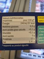 crevette nature - Voedingswaarden - fr