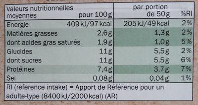 Fromage Frais Sucré Au Fruits - Informations nutritionnelles
