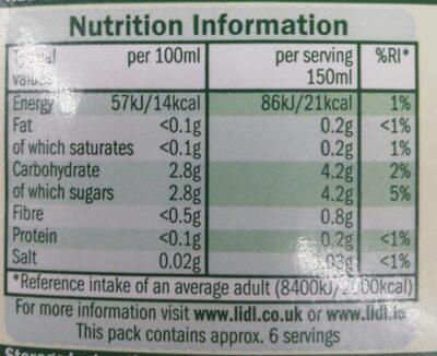 Mango juice drink - Nutrition facts