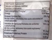 Caramelised cashews - Información nutricional
