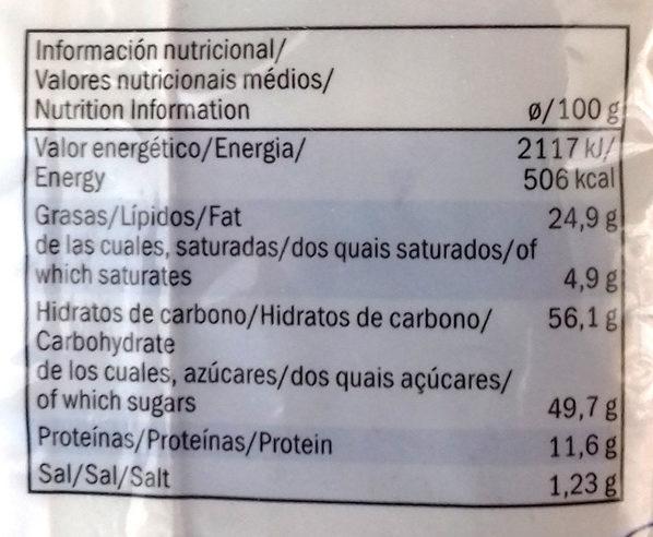 Caramelised peanuts - Informations nutritionnelles - es