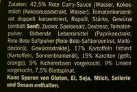 Indisches Curry Napapiri - Ingrediënten