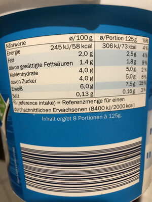 Yaourt grec - Nutrition facts