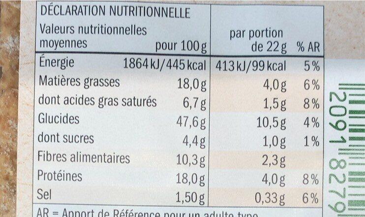 Crackers gouda & graines de courge - Información nutricional - fr