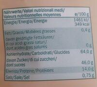 Bacche di goji - Informations nutritionnelles - de