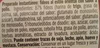 Yatá - Ingredients