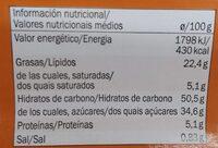 Bizcocho/Bolo de chocolate - Informations nutritionnelles - es