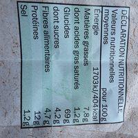Petits pains grillés aux céréales - Informations nutritionnelles