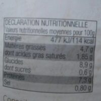 Cassoulet - Informations nutritionnelles - fr