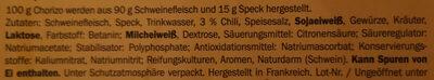 Chorizo zum Grillen Scharf - Ingredients