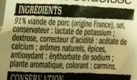 Chair à saucisse - Ingrédients