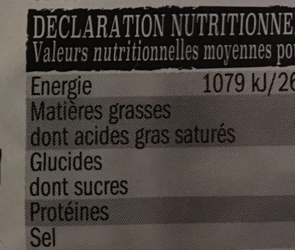 Chair à saucisse - Informations nutritionnelles