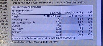 Coffret de 40 mini-feuilletée apéritifs - Nutrition facts