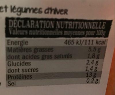 Emincés de porc et legumes a poeler - Voedingswaarden