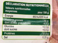Cuisses de poulet halal - Informations nutritionnelles - fr