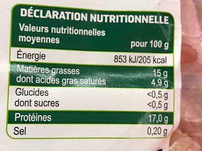 Cuisses de poulet halal - Informations nutritionnelles
