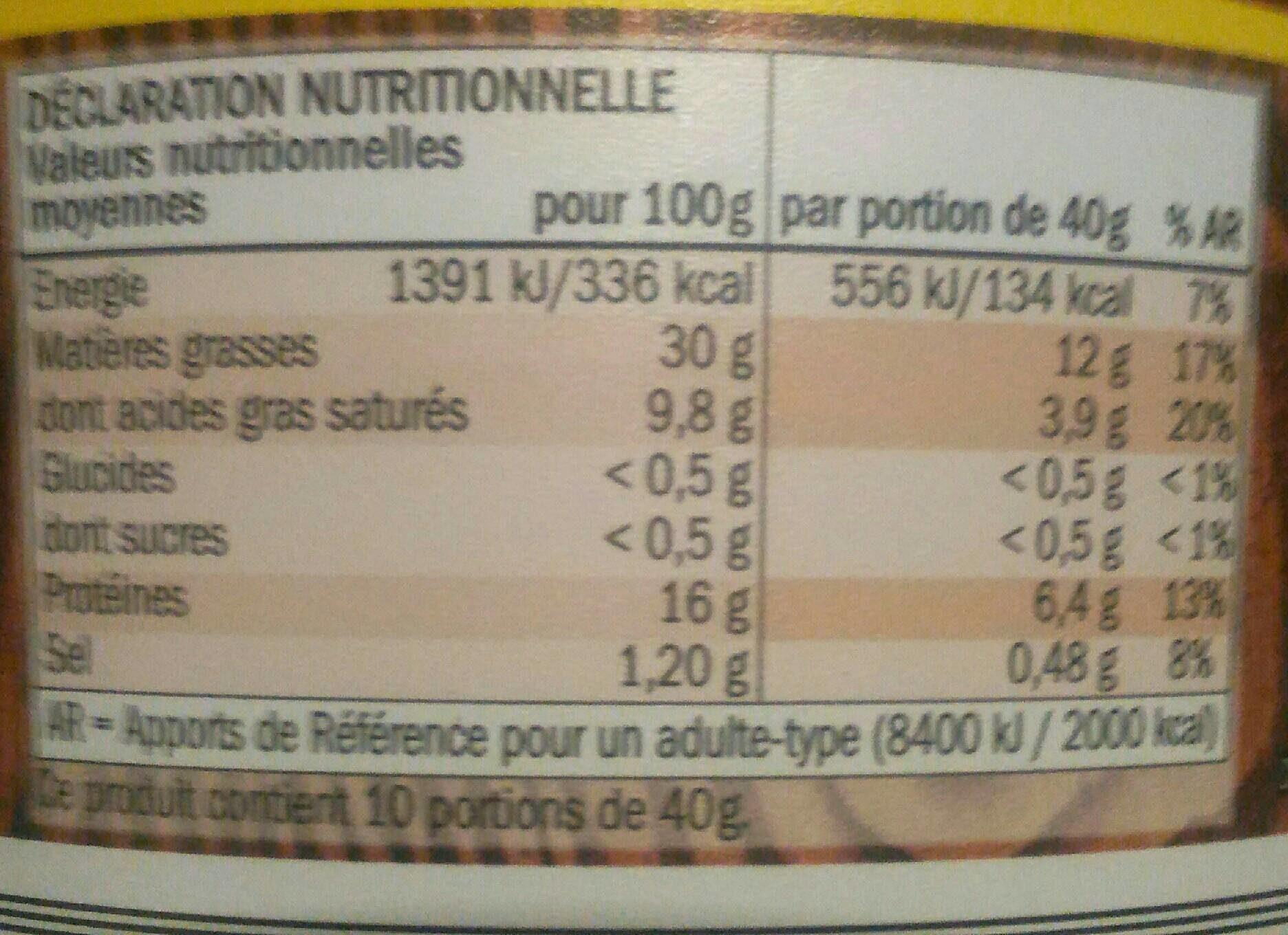 Rillettes de poulet - Informations nutritionnelles - fr