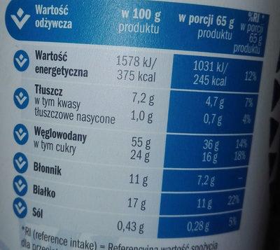 Owsianka z nasionami chia - Wartości odżywcze - pl