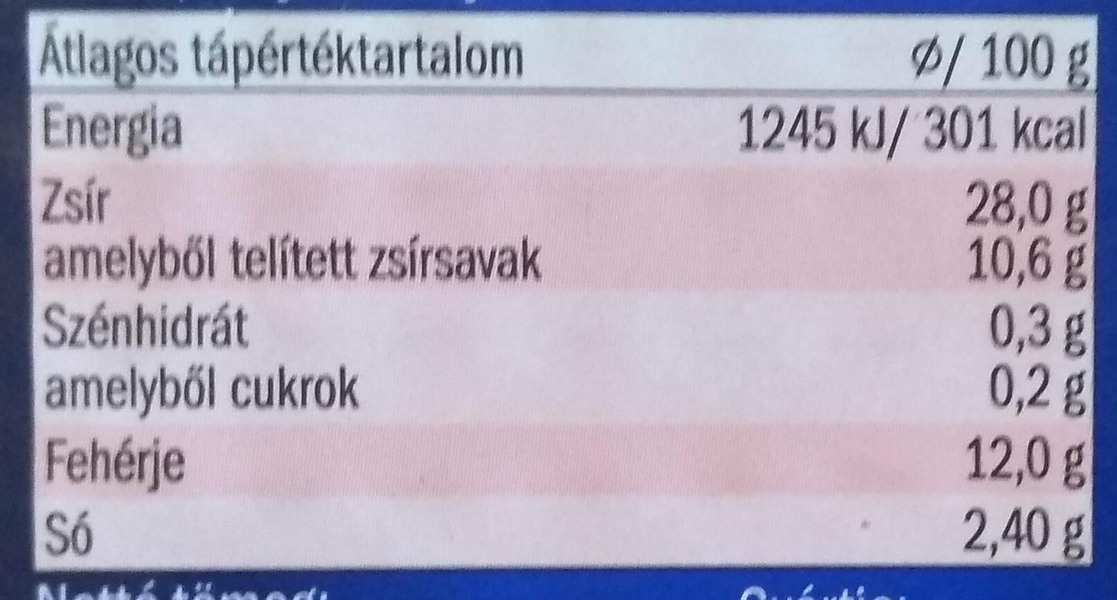 Bécsi roppanós - Informations nutritionnelles - hu