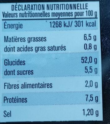 Mini-Canapés - Informations nutritionnelles