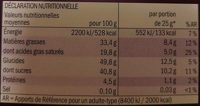 Mousse au chocolat cranberry - Ravintosisältö - fr