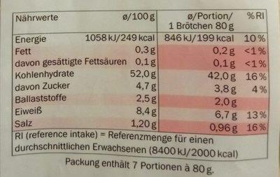 Weizenbrötchen - Informations nutritionnelles - de