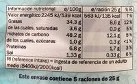 Patatas Fritas sabor Ras el Hanout - Información nutricional