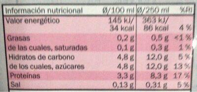 Leche desnatada - Informations nutritionnelles - fr